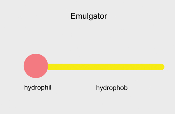Emulgator